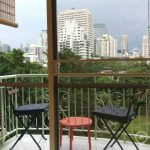 Raintree Villa Stunning Renovated 2 Bed 1 Bath in Thonglor for Sale